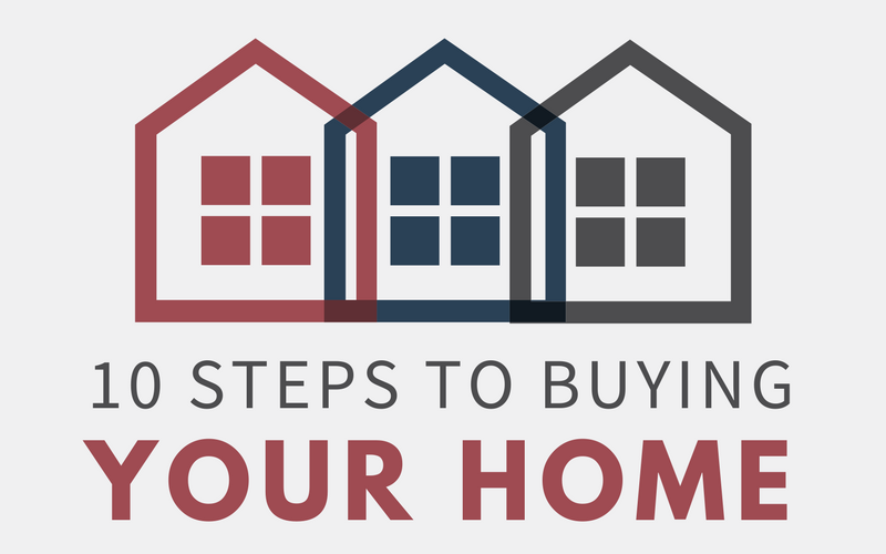 Steps To Buying Your Home